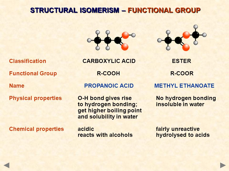 STRUCTURAL ISOMERISM – FUNCTIONAL GROUP