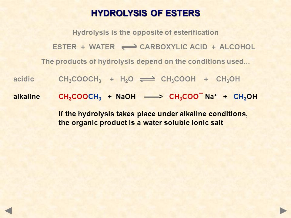 HYDROLYSIS OF ESTERS Hydrolysis is the opposite of esterification