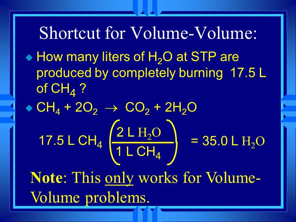 Shortcut for Volume-Volume: