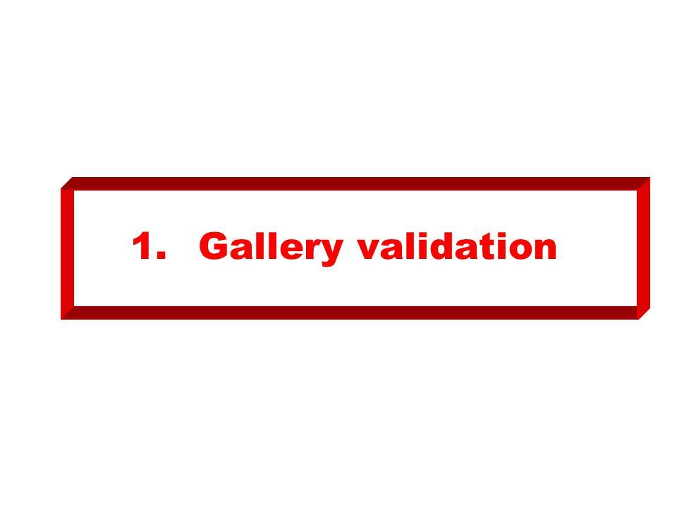 1. Gallery validation