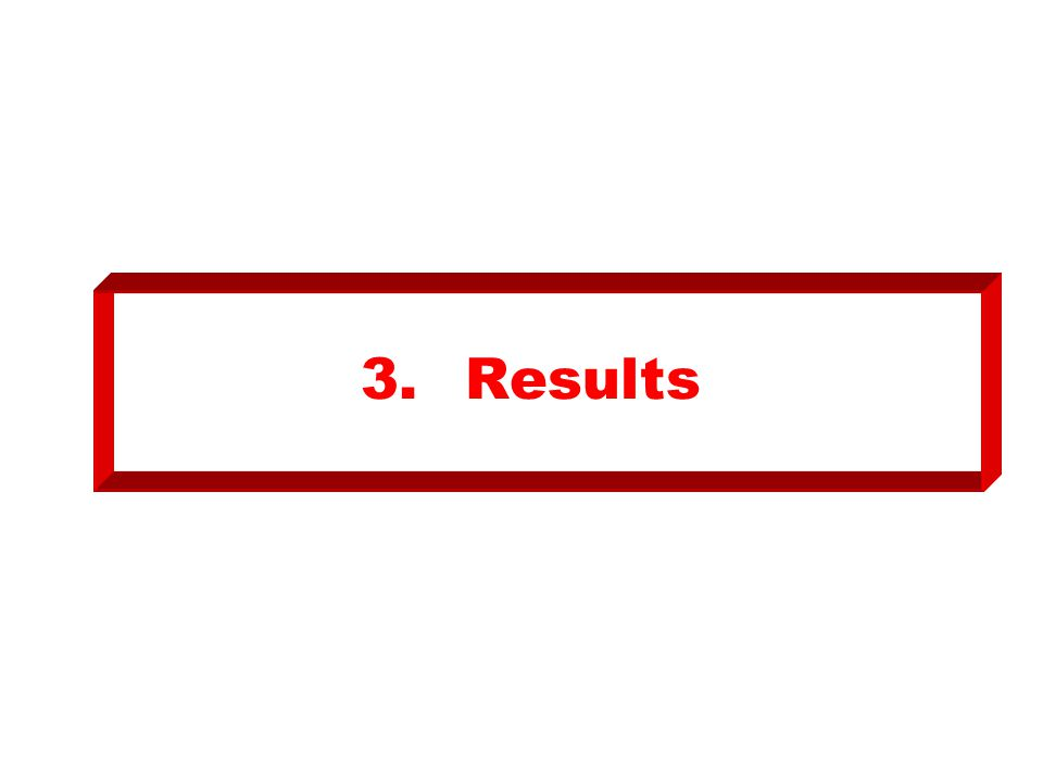 3. Results