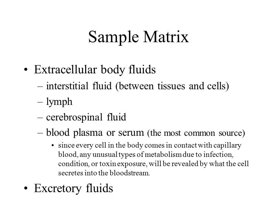 Sample Matrix Extracellular body fluids Excretory fluids