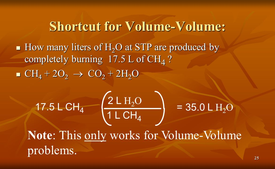 Shortcut for Volume-Volume: