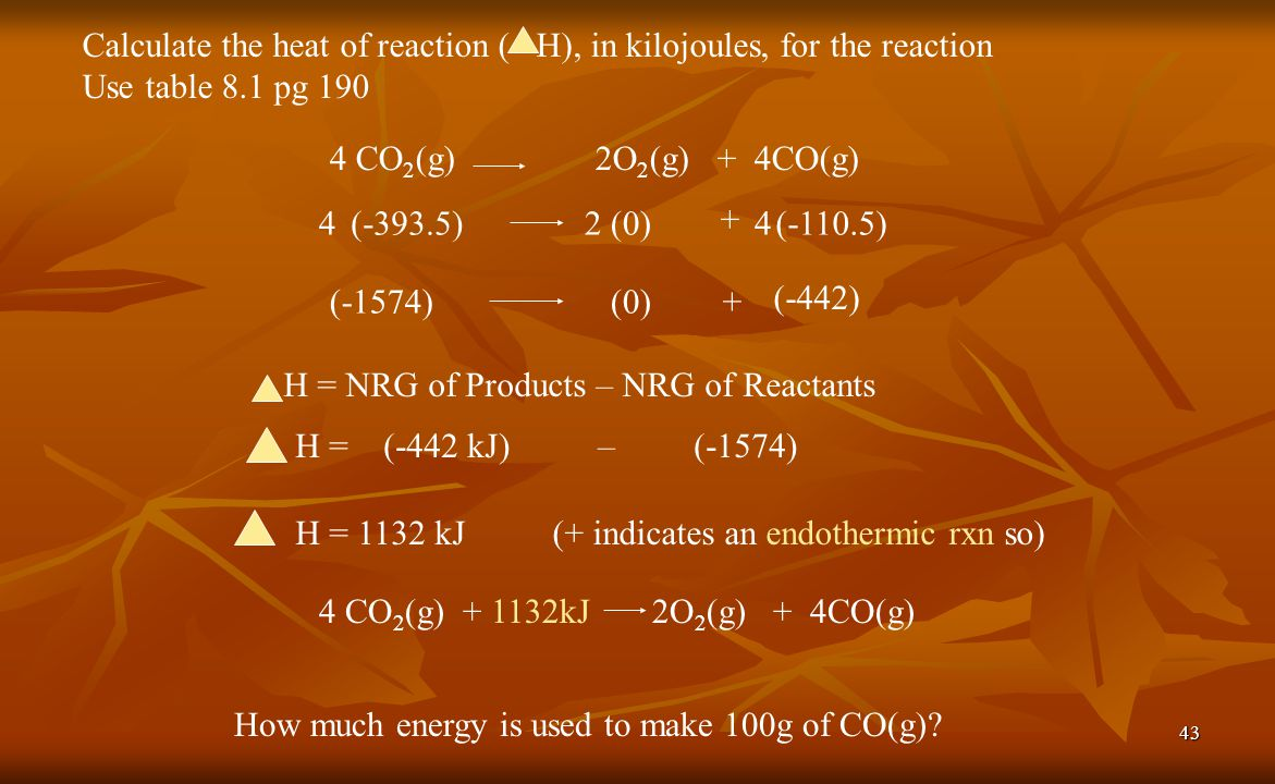 Calculate the heat of reaction ( H), in kilojoules, for the reaction