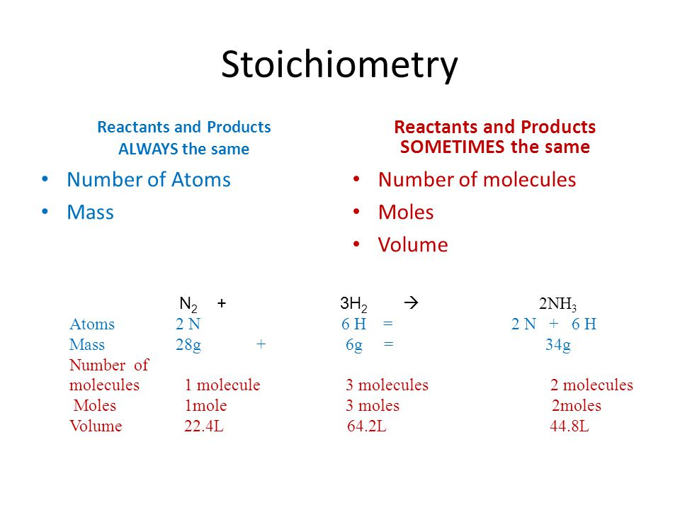 Reactants and Products Reactants and Products SOMETIMES the same