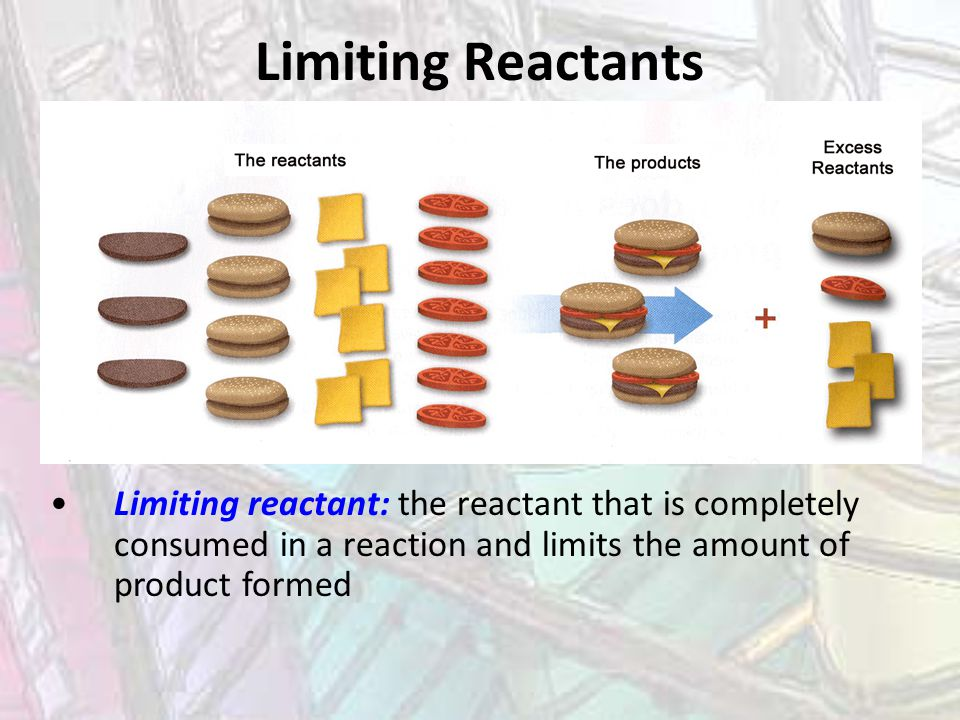 Limiting Reactants Limiting reactant: the reactant that is completely consumed in a reaction and limits the amount of product formed.