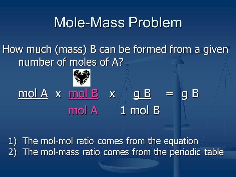 Mole-Mass Problem mol A 1 mol B