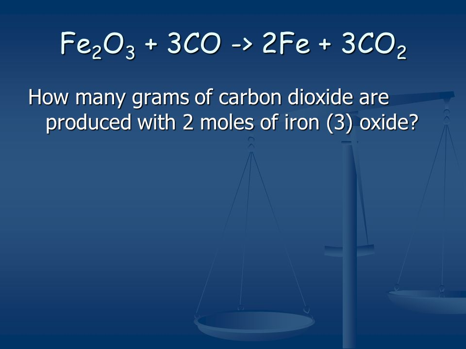 Fe2O3 + 3CO -> 2Fe + 3CO2 How many grams of carbon dioxide are produced with 2 moles of iron (3) oxide