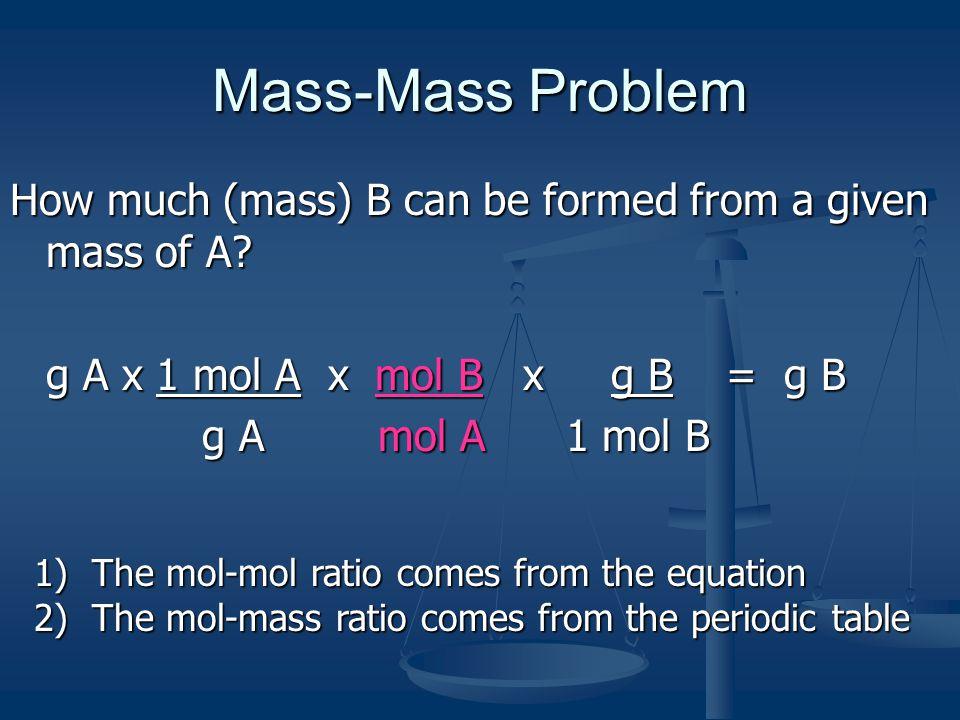 Mass-Mass Problem How much (mass) B can be formed from a given mass of A g A x 1 mol A x mol B x g B = g B.
