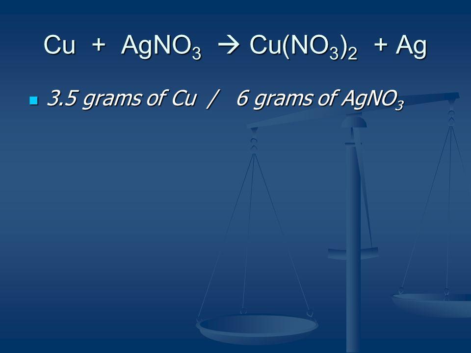 Cu + AgNO3  Cu(NO3)2 + Ag 3.5 grams of Cu / 6 grams of AgNO3