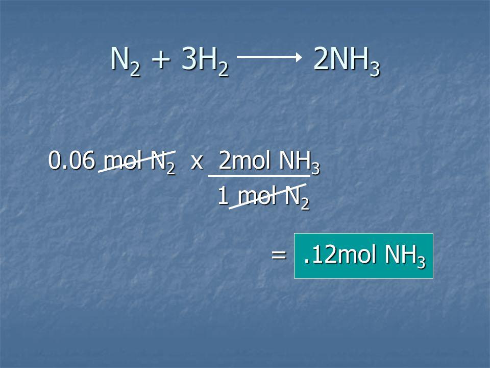 N2 + 3H2 2NH3 0.06 mol N2 x 2mol NH3 1 mol N2 = .12mol NH3