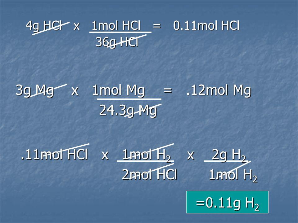 3g Mg x 1mol Mg = .12mol Mg 24.3g Mg .11mol HCl x 1mol H2 x 2g H2