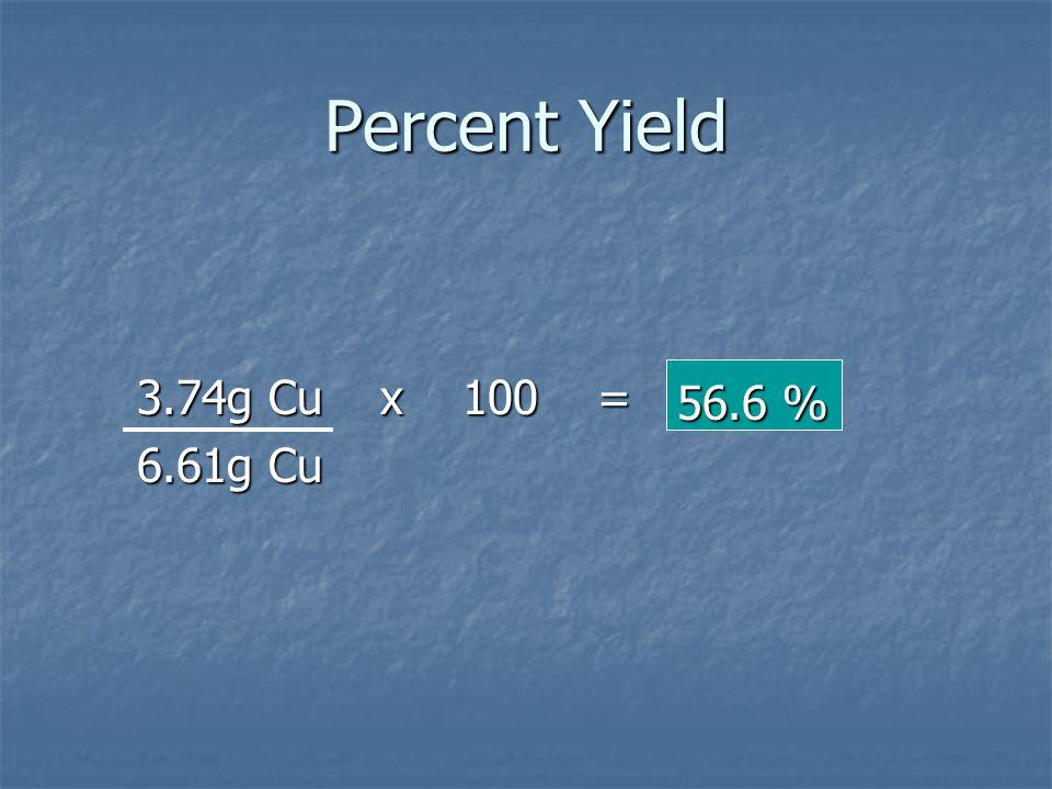 Percent Yield 3.74g Cu x 100 = 6.61g Cu 56.6 %