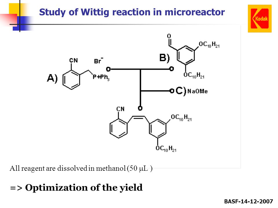 Study of Wittig reaction in microreactor