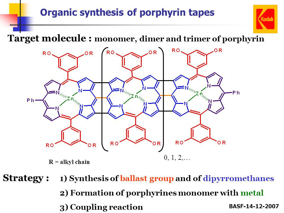 Organic synthesis of porphyrin tapes