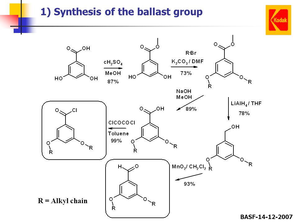 1) Synthesis of the ballast group