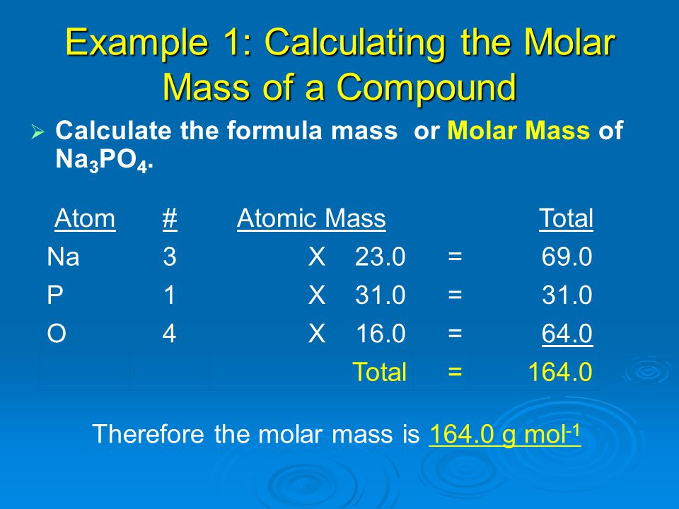 Example 1: Calculating the Molar Mass of a Compound