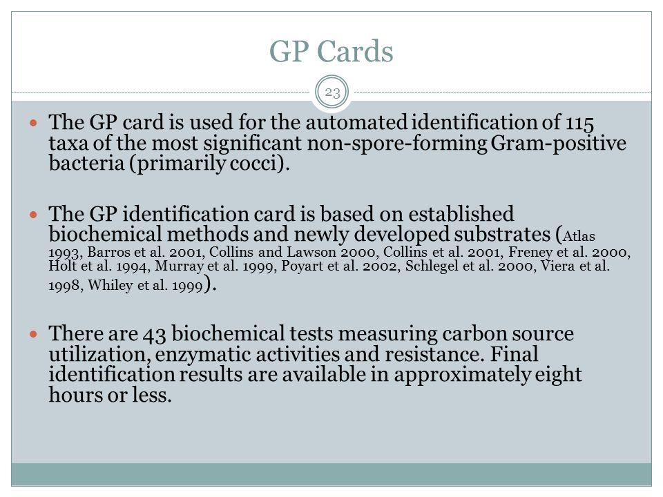 GP Cards