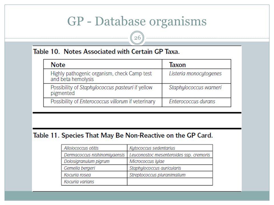 GP - Database organisms