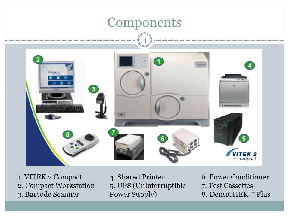 Components 1. VITEK 2 Compact 4. Shared Printer 6. Power Conditioner