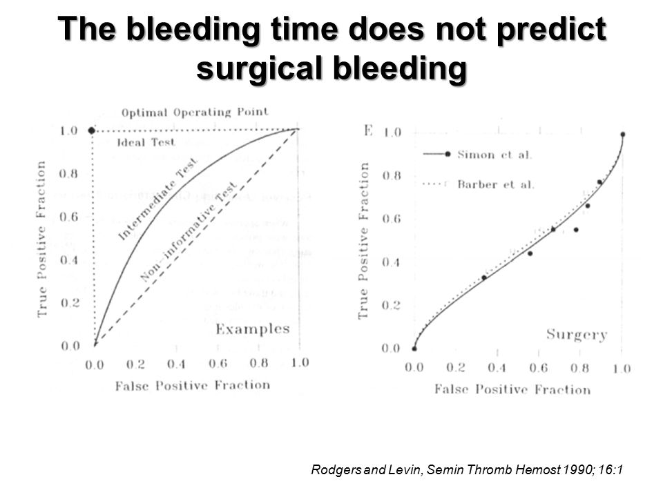 The bleeding time does not predict surgical bleeding