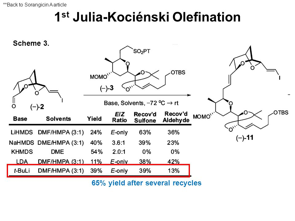 1st Julia-Kociénski Olefination
