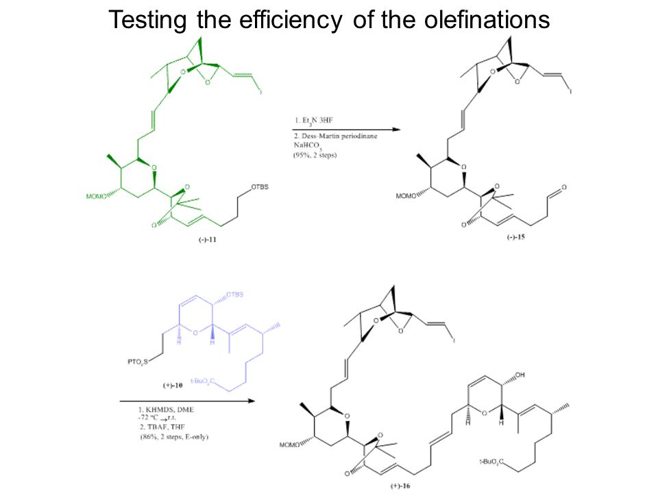 Testing the efficiency of the olefinations