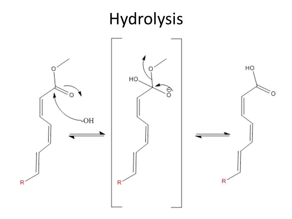 Hydrolysis Hydrolysis.