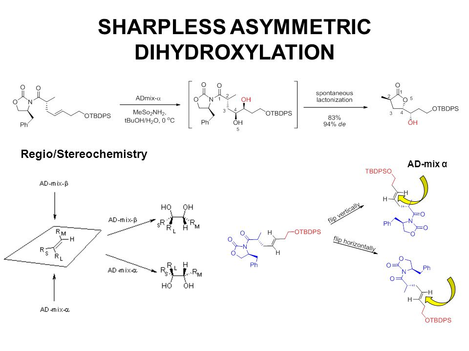 SHARPLESS ASYMMETRIC DIHYDROXYLATION