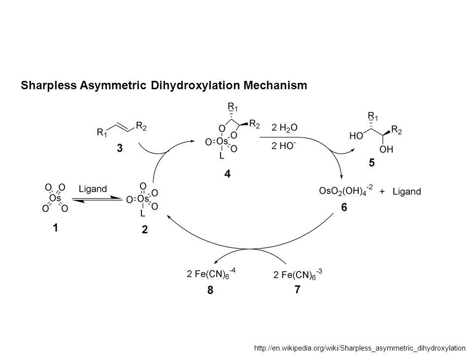 Sharpless Asymmetric Dihydroxylation Mechanism