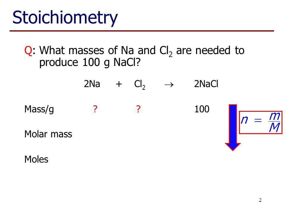 Chem 1001 Lecture 12 Stoichiometry. Q: What masses of Na and Cl2 are needed to produce 100 g NaCl