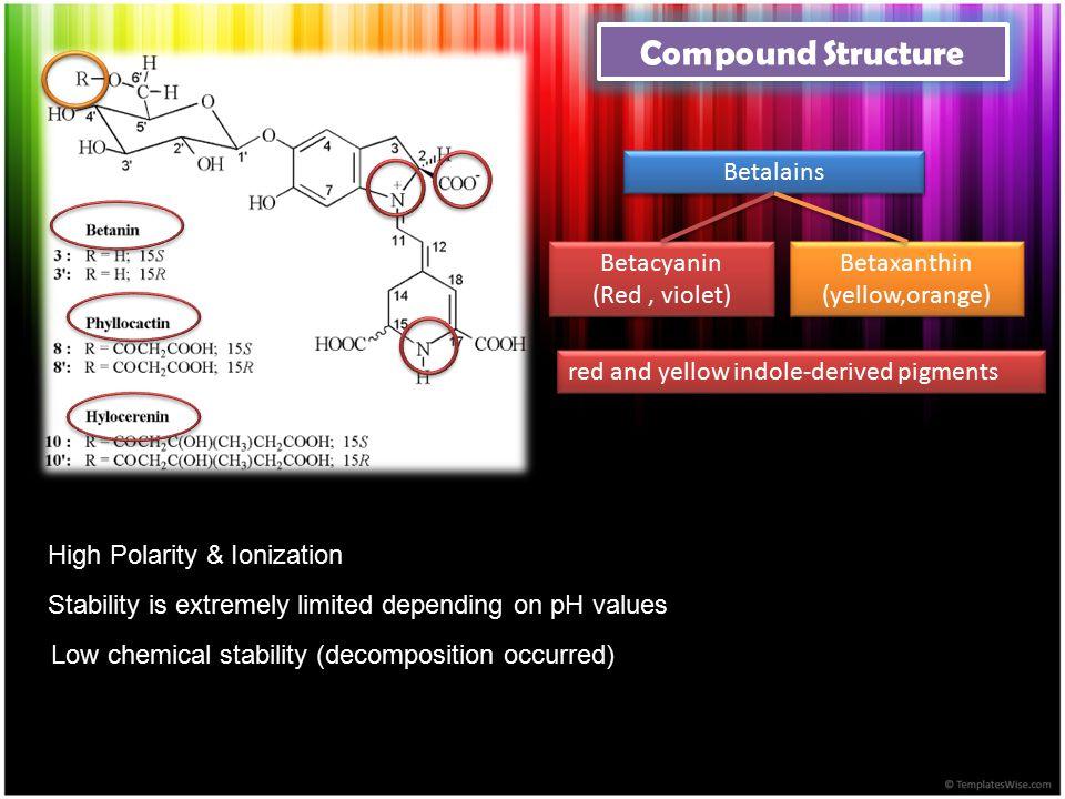 Compound Structure Betalains Betacyanin (Red , violet) Betaxanthin