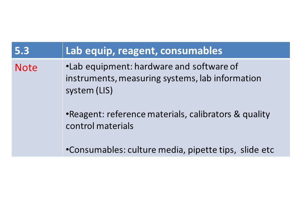 Lab equip, reagent, consumables Note