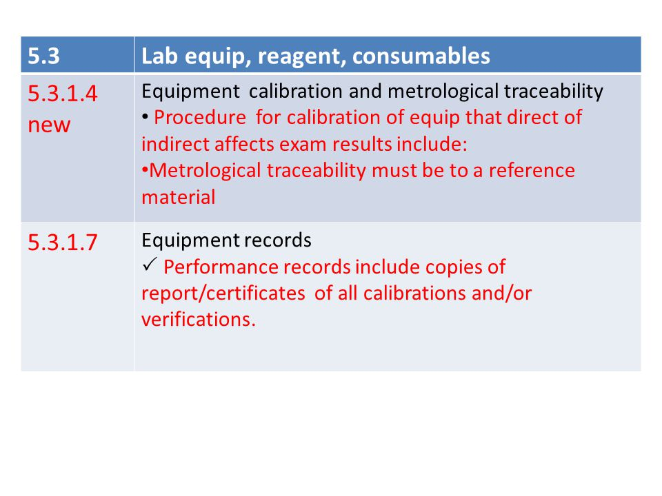 Lab equip, reagent, consumables 5.3.1.4 new