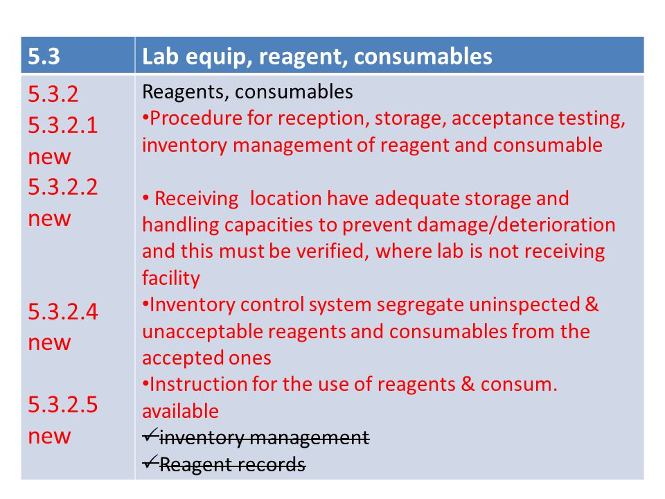 Lab equip, reagent, consumables 5.3.2 5.3.2.1 new 5.3.2.2