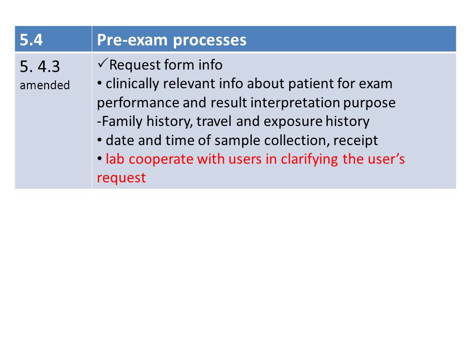5.4 Pre-exam processes 5. 4.3 amended Request form info