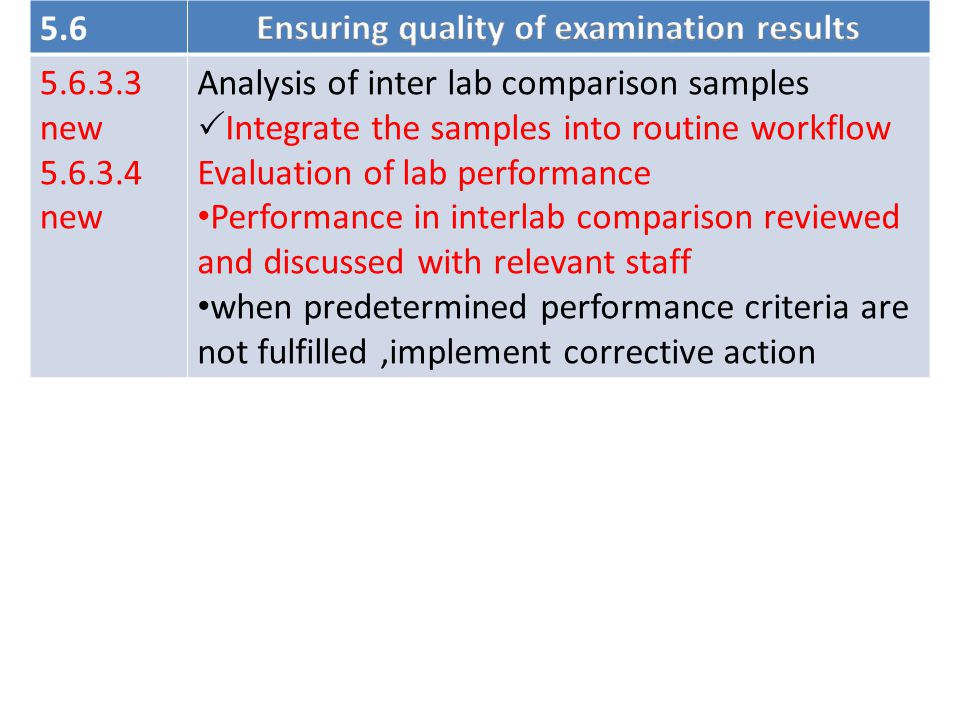 Ensuring quality of examination results