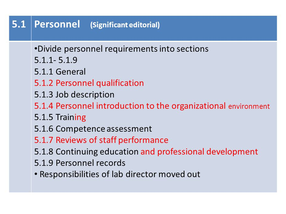 Personnel (Significant editorial)