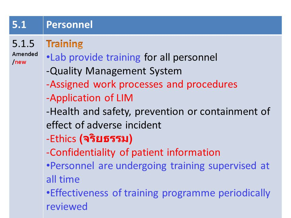 Lab provide training for all personnel Quality Management System