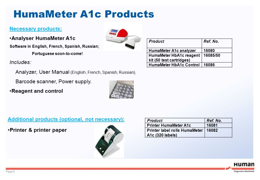 HumaMeter A1c Products Necessary products:
