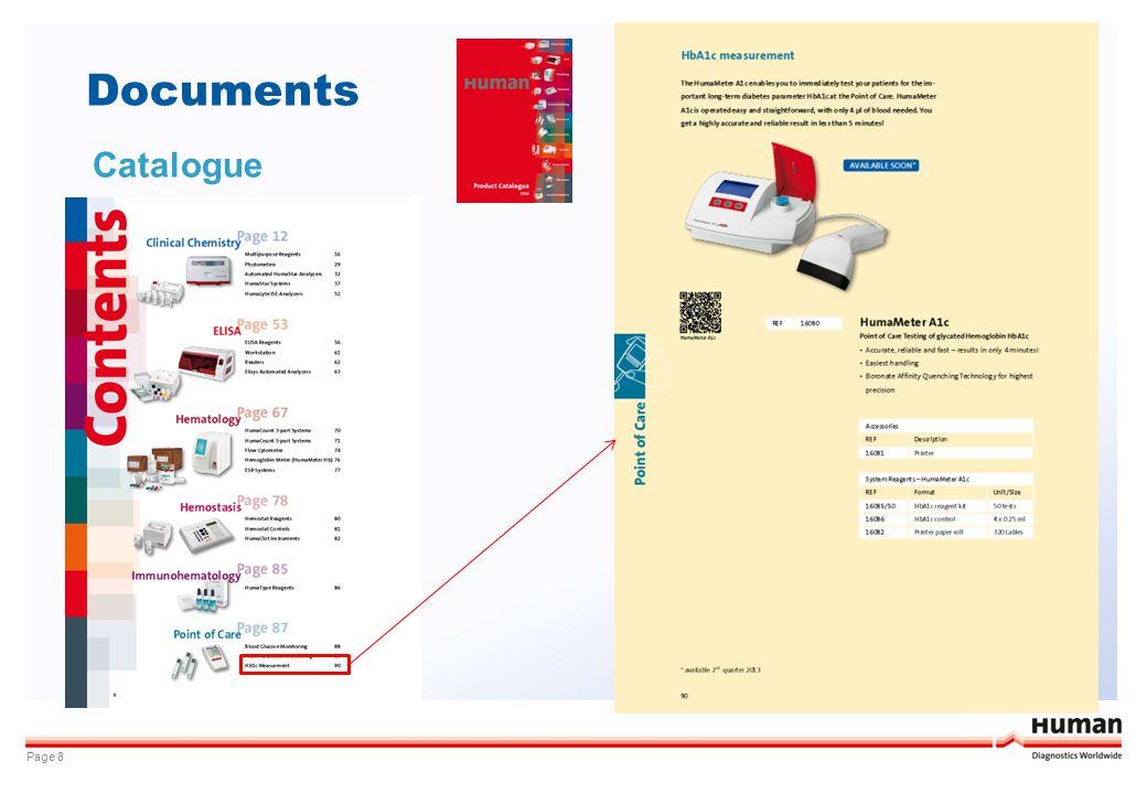 Documents Catalogue