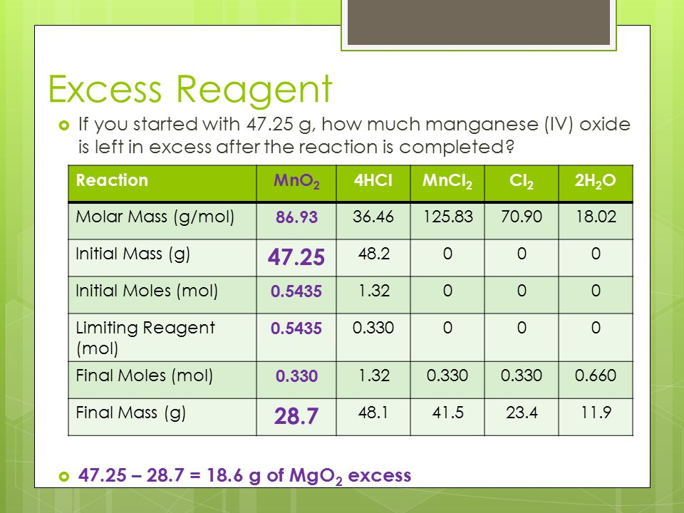 Excess Reagent If you started with 47.25 g, how much manganese (IV) oxide is left in excess after the reaction is completed