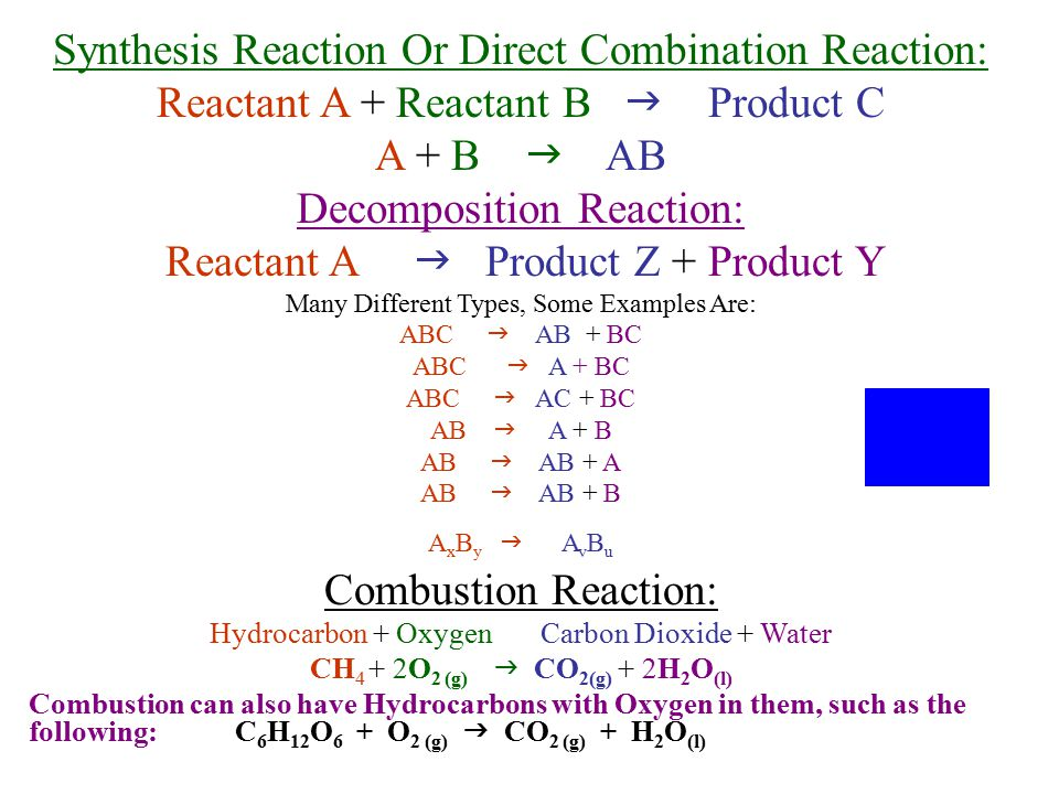 Synthesis Reaction Or Direct Combination Reaction: