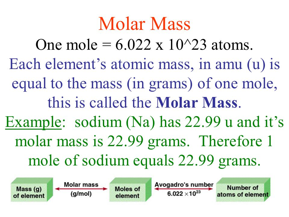Molar Mass One mole = 6. 022 x 10^23 atoms