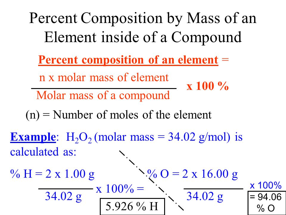Percent Composition by Mass of an Element inside of a Compound