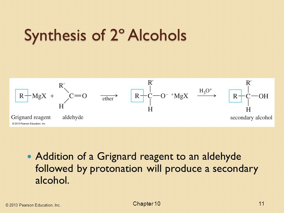 Synthesis of 2º Alcohols