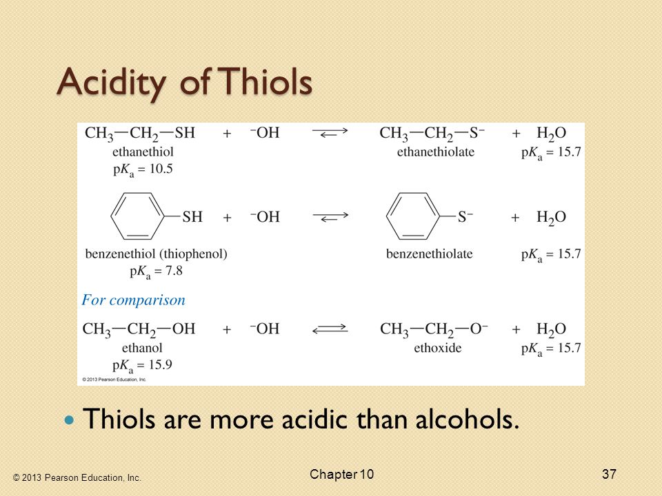Acidity of Thiols Thiols are more acidic than alcohols.