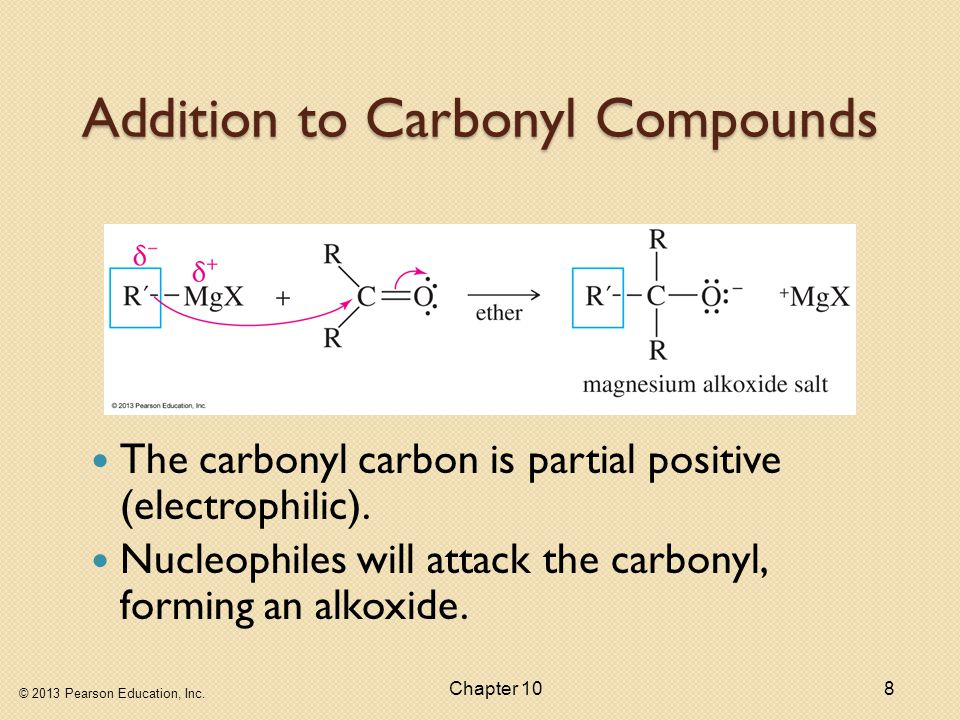 Addition to Carbonyl Compounds