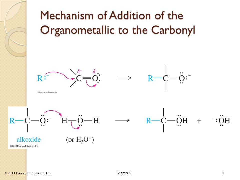 Mechanism of Addition of the Organometallic to the Carbonyl