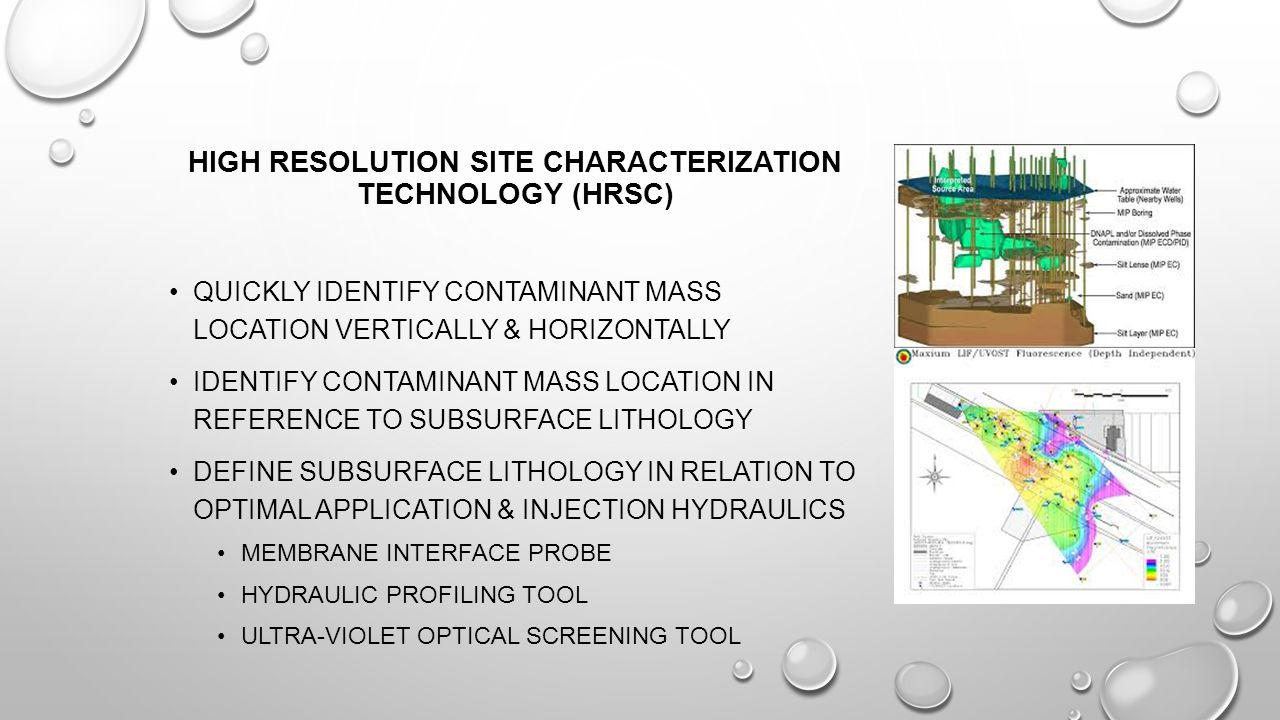 High Resolution Site Characterization Technology (HRSC)